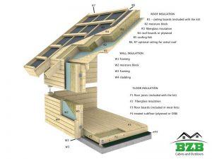 Large-Log-Cabin-Kit-Insulation-Package